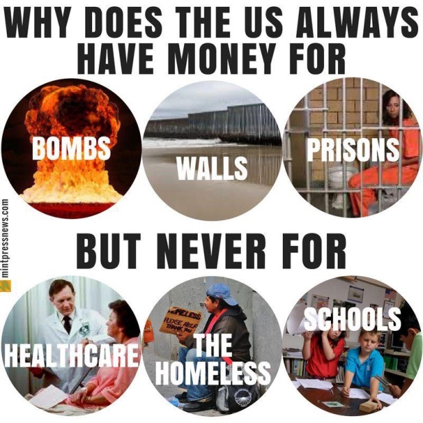 money issues as a society